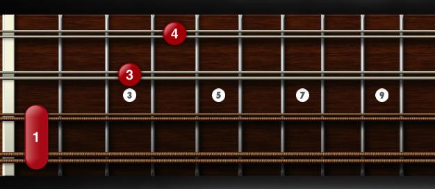 g# ab chords