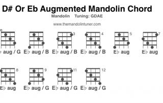 D# od Eb augmented mandolin chords