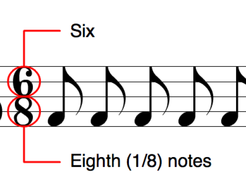 Mandolin Theory: Measures and Time Signatures