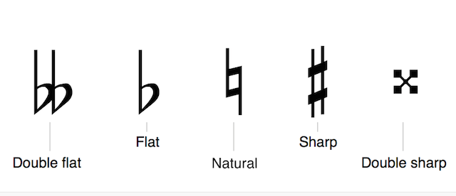 steps and accidentals in mandolin theory