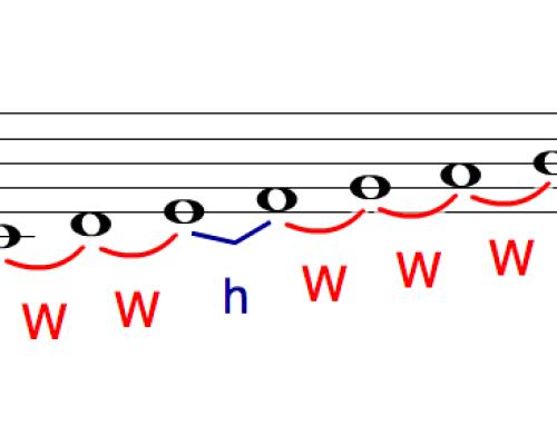 Mandolin Theory – The Major Scale