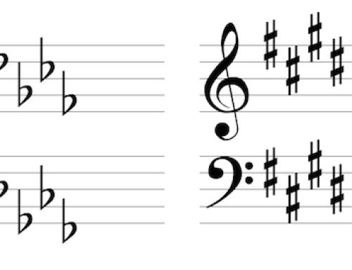 Mandolin Theory – Key Signatures